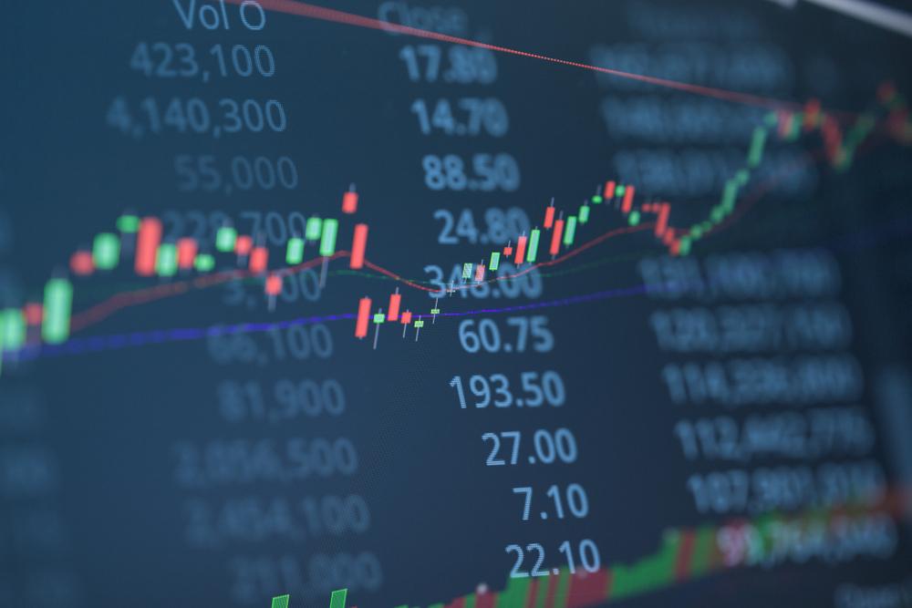 aktive Börsen Beurteilung